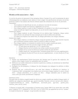 Modèle entité-association - 6pts