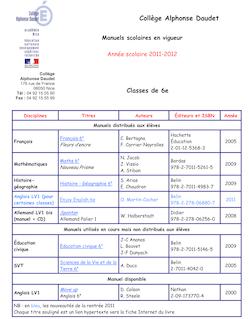 Collège Alphonse Daudet rue de France