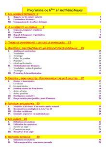 Programme de 6ème en mathématiques