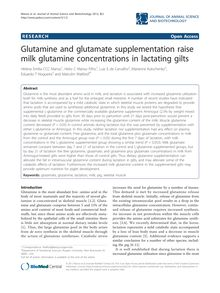 Glutamine and glutamate supplementation raise milk glutamine concentrations in lactating gilts
