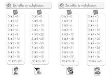 Apprendre sa table de multiplication