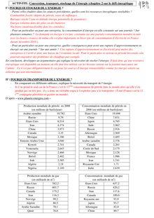 Révisions sur le défi énergétique - physique-chimie 1 ES