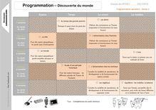 Outils pour le maître – Programmations CP - Programmation