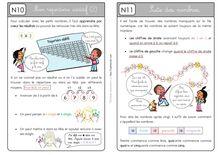 Mathématiques CP / CE1 – Cap Maths, période 3 (unités 7 et 8) - Unité 7 – CP Unité 7 Leçons