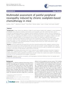 Multimodal assessment of painful peripheral neuropathy induced by chronic oxaliplatin-based chemotherapy in mice
