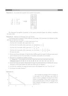 Chapitre sur les fonctions numériques (1) Activité 1
