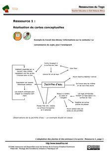Réalisation de cartes conceptuelles