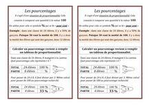 Leçon sur les pourcentages - CM2