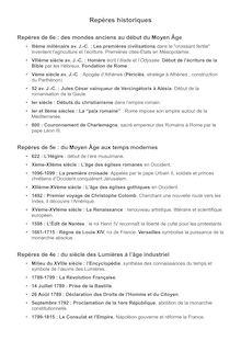 Repères historiques 6e, 5e, 4e et 3e - cours d'histoire collège
