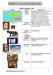 Fiche repères pour les classes de 6e - civilisation grecque