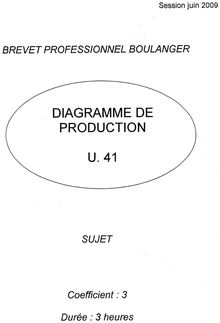 Bp boulanger diagramme de production 2009