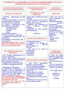 Révision Brevet Histoire - La Croissance Economique - Résumé et TDs