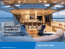 Luxury Yacht Market Report, Share, Size, Growth and Forecast 2025