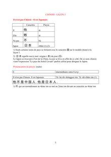 Cours de chinois : prononciation du pinyin - apprendre le chinois