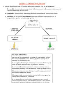 Cours complet sur la communication nerveuse - SVT Terminale S