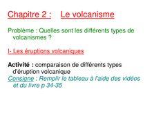 Cours sur le volcanisme - SVT quatrième