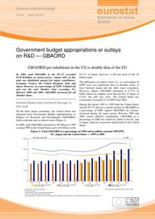 Government budget appropriations or outlays on R&D, GBAORD