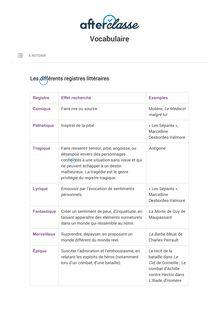 Les différents registres littéraires