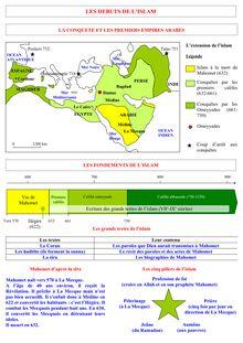Cours sur la conquête et les premiers empires arabes - histoire 5e