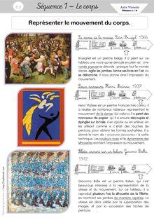 Arts Visuels CP/CE1 – Séquences - Séquence 1 Séance 1 Le corps en mouvement