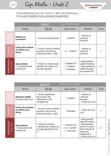 Mathématiques CE1 – Organisation des séances, exercices et leçons : Périodes 1 et 2 - Unité 2 Organisation des séances