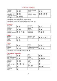 Fiche de vocabulaire : voyages,tourisme - apprendre le chinois