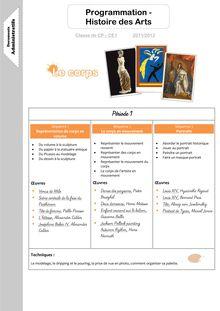 Programmation CP/CE1 – Pratiques artistiques et histoire des arts