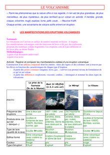 SVT 4e : cours sur le volcanisme