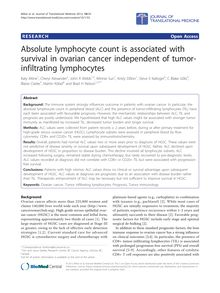 Absolute lymphocyte count is associated with survival in ovarian cancer independent of tumor-infiltrating lymphocytes