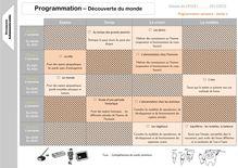 Programmation 2011/2012 – Découverte du monde CP/CE1 - Programmation