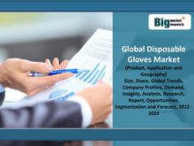 Global Disposable Gloves Market  Research, Report, Opportunities, Segmentation and Forecast, 2012 - 2020