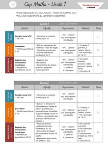 Mathématiques CP – Préparation des séances, leçons et fiches d'exercices - Période 1 – Cap Maths Unité 1 Organisation des séances1