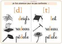 Orthographe / Phonologie CE1 – Période 2 - Les affiches référentes