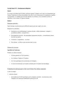 Bac 2012 S SVT obligatoire Corrige