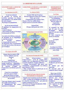 Révision Brevet Education Civique - La Défense et la Paix