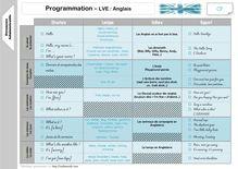 Outils pour le maître – Programmations CP - Mathilde Programmation anglais
