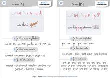 Lecture CP – Méthode Fabulire (Programmation, Fiches de lecture + Fiches de sons) - 2. LES FICHES DE SONS Anne sons période 2 a p y ch wa