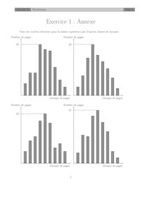 Chapitre sur les statistiques Activité 15 : Annexe