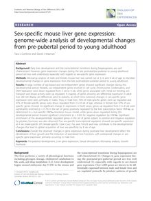 Sex-specific mouse liver gene expression: genome-wide analysis of developmental changes from pre-pubertal period to young adulthood