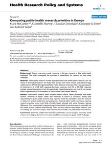 Comparing public-health research priorities in Europe