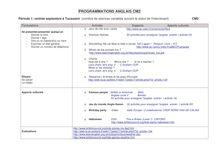 Programmation anglais CM2
