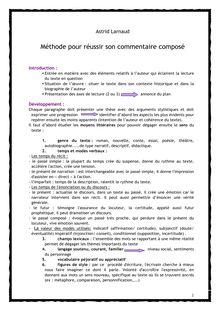 Bac de français : Méthode pour réussir son commentaire composé