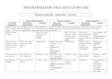 Programmation anglais CE2/CM1/CM2