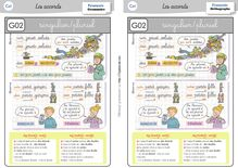 Orthographe / Grammaire / Vocabulaire CE1 – Préparations de dictées et leçons - Leçon le nombre