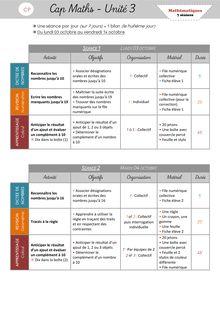 Mathématiques CP – Préparation des séances, leçons et fiches d'exercices - Période 1 – Cap Maths Unité 3 Organisation des séances
