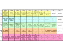 Bac ES - Planning révisions