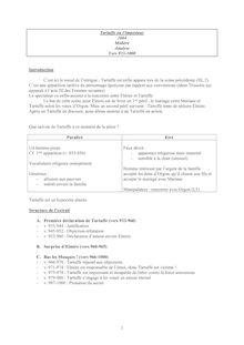 Tartuffe ou l'imposteur : analyse des vers 933 à 1000