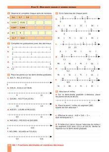 Chapitre N4 CM2 : Fractions décimales, nombres décimaux : Droite graduée et nombres décimaux
