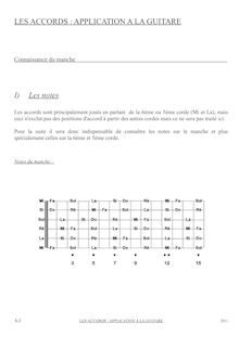 Les accords avec la guitare