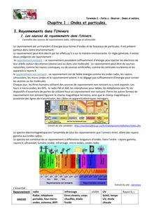 Chapitre : ondes et particules - physique-chimie pour les Terminales S